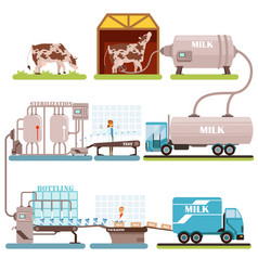 Production of milk set milk industry cartoon vector