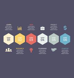 Timeline hexagons infographic diagram vector
