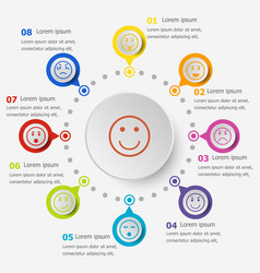 Infographic template with circle face icons vector