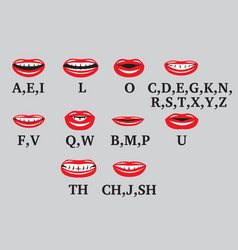 a set of symbolic mouths with lips and teeth for vector image