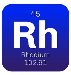 Rhodium chemical element vector