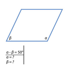The task to find the corners of the parallelograms vector