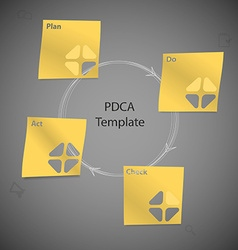 Yellow paper stickers with pdca method template on vector