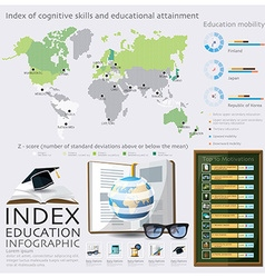 World map of index education graduate infographic vector