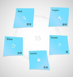 Blue paper stickers with 5s method template on vector