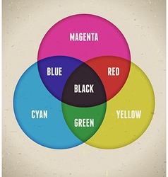 Color table infographics vector