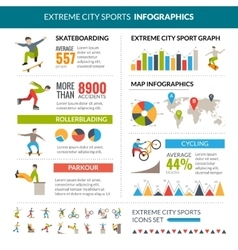 Extreme City Sports Infographics vector image