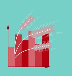 flat icon on stylish background wheat infographics vector image