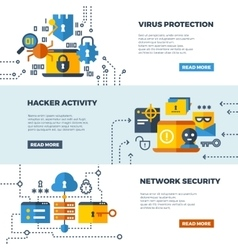 Online communication security computer protection vector