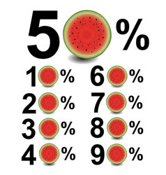 Percent with water melon vector