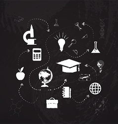 Concepts of education vector