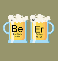 the word beer made of chemical elements beryllium vector image