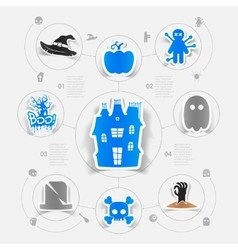 Halloween flat infographic vector