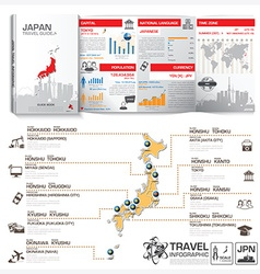 Japan travel guide book business infographic with vector