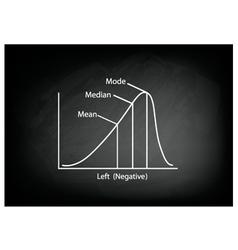 Negative distribution curve on a chalkboard vector