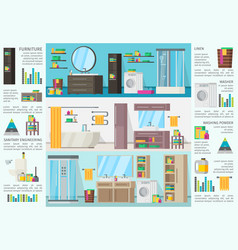 Bathroom interior design infographic concept vector