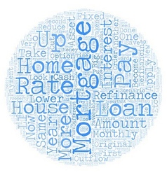 Refinance Mortgage text background wordcloud vector image vector image