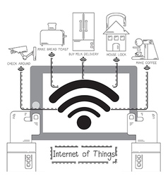 Internet of things everywhere vector