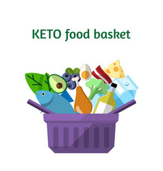 Keto food basket in the flat style vector
