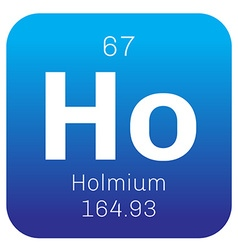 Holmium chemical element vector