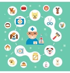 Vet clinic concept Veterinary banner vector image