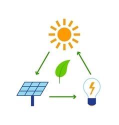 Sun energy concept vector