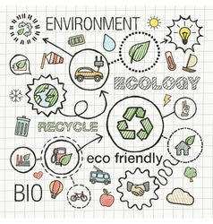 Ecology infographic hand draw icons sketch vector