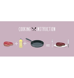 Steak cooking instruction meat in a frying pan vector