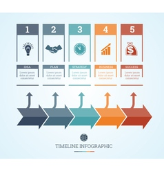 Conceptual Business Timeline Infographic 5 vector image