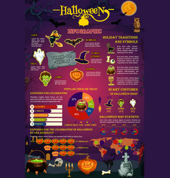 Halloween spooky holiday infographic template vector