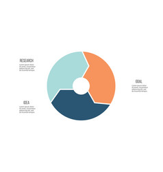 Business infographics pie chart with 3 parts vector
