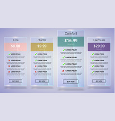Banners with tariffs plan comparison of pricing vector