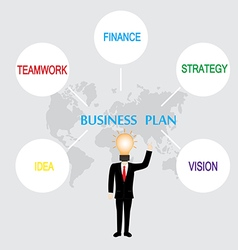 Business plan to process excellence vector