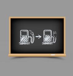blackboard evolution future gas station vector image