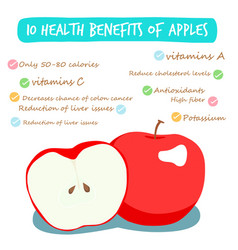 10 health benefits of apple vector