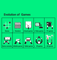 Evolution of games vector image vector image