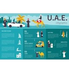 Uae infographic flat vector