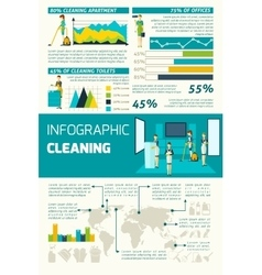 Cleaning in rooms infographics vector