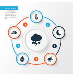 meteorology icons set collection of colors vector image