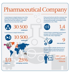 Pharmaceutical infographics vector