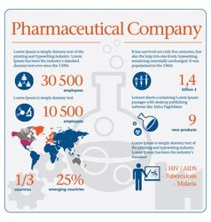 Pharmaceutical infographics vector