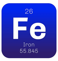 Iron chemical element vector