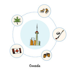 Canadian colored hand drawn doodle icons set vector