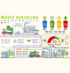 Waste segregation and recycling infographics vector