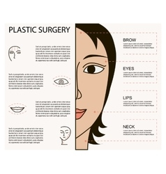 Cosmetic plastic facial surgery poster vector