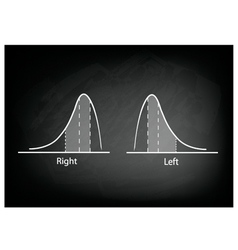 Positive and negative distribution curve vector
