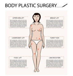 Body woman correction vector
