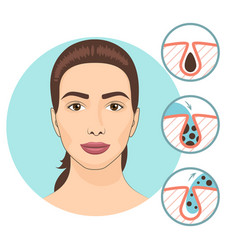 Woman facial treatments skin problems and face vector