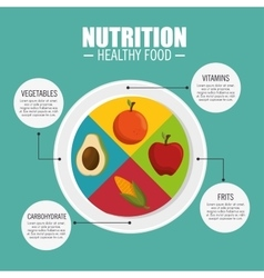 Nutrition healthy food infographic vector