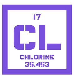 Chlorine chemical element vector